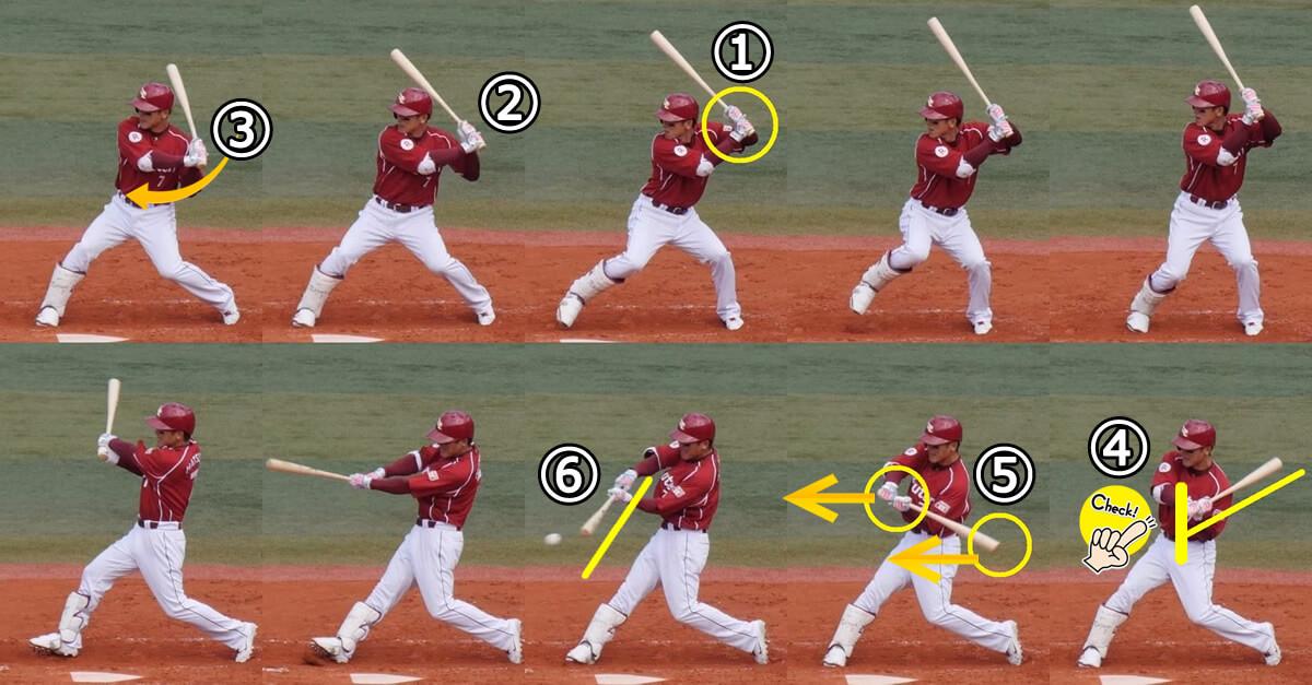 野球インサイドアウト