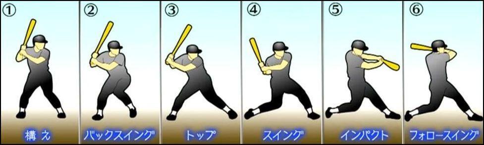 野球スイング