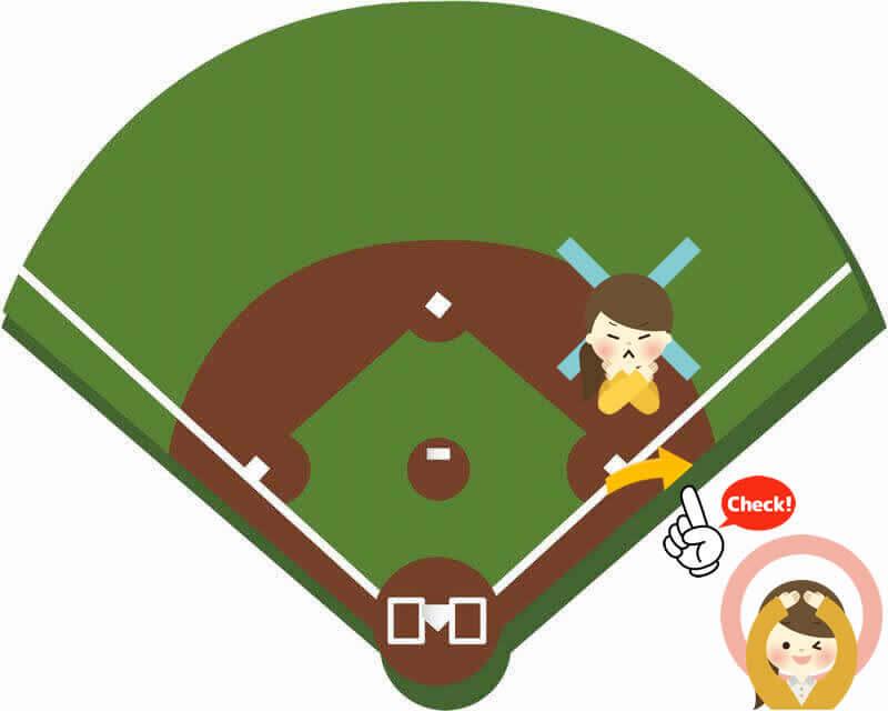 一塁への駆け抜け