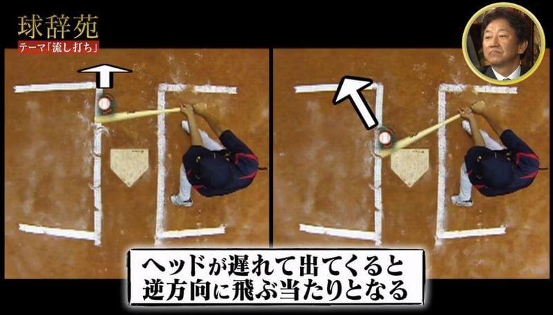 篠塚和典の流し打ち